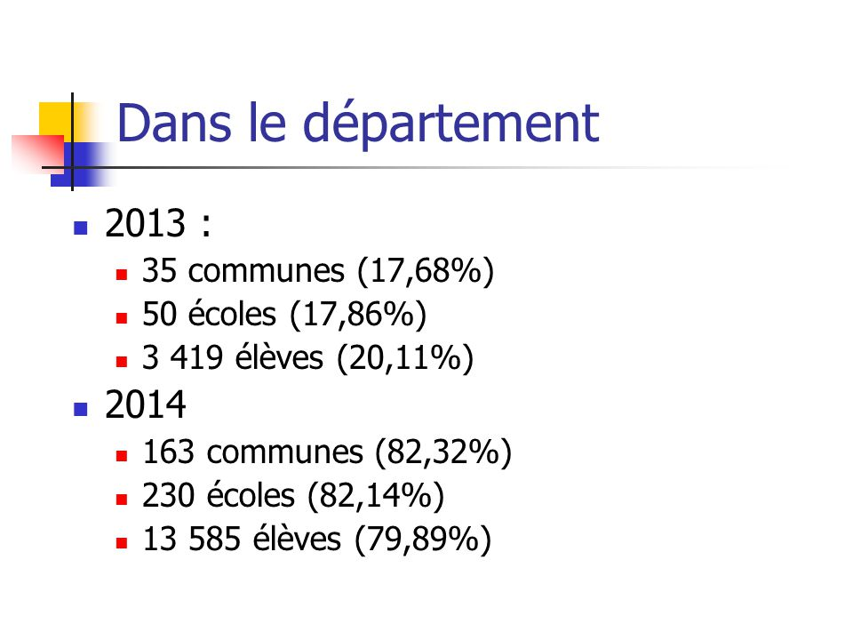 Dans le département 2013 : 2014 35 communes (17,68%)
