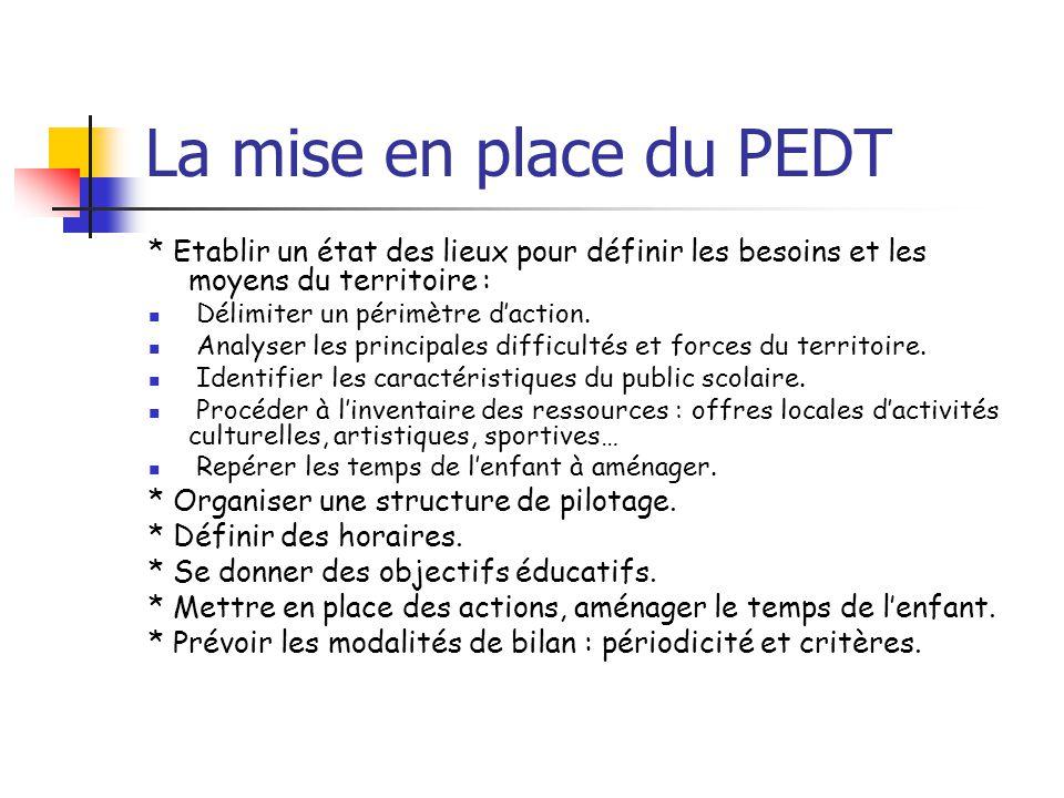 La mise en place du PEDT * Etablir un état des lieux pour définir les besoins et les moyens du territoire :