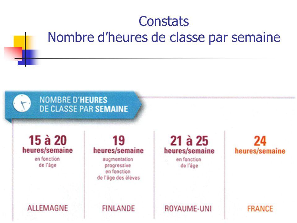 Constats Nombre d'heures de classe par semaine