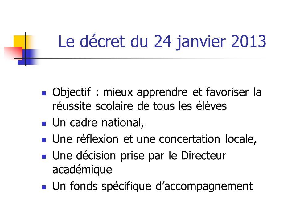 Le décret du 24 janvier 2013 Objectif : mieux apprendre et favoriser la réussite scolaire de tous les élèves.