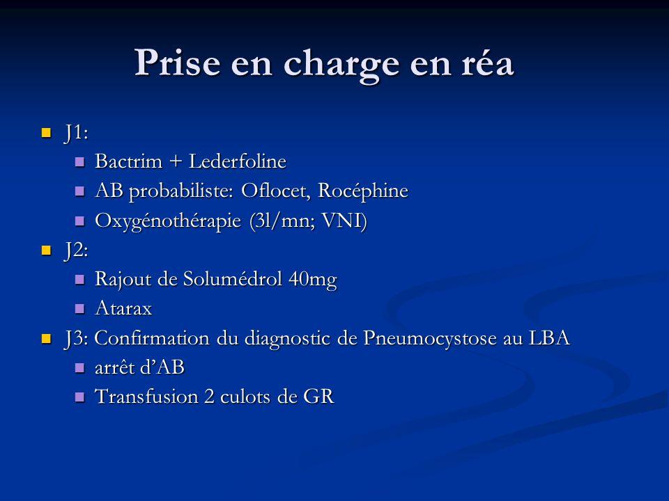 Prise en charge en réa J1: Bactrim + Lederfoline