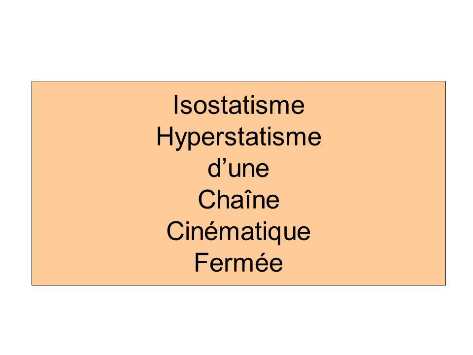 Isostatisme Hyperstatisme d'une Chaîne Cinématique Fermée