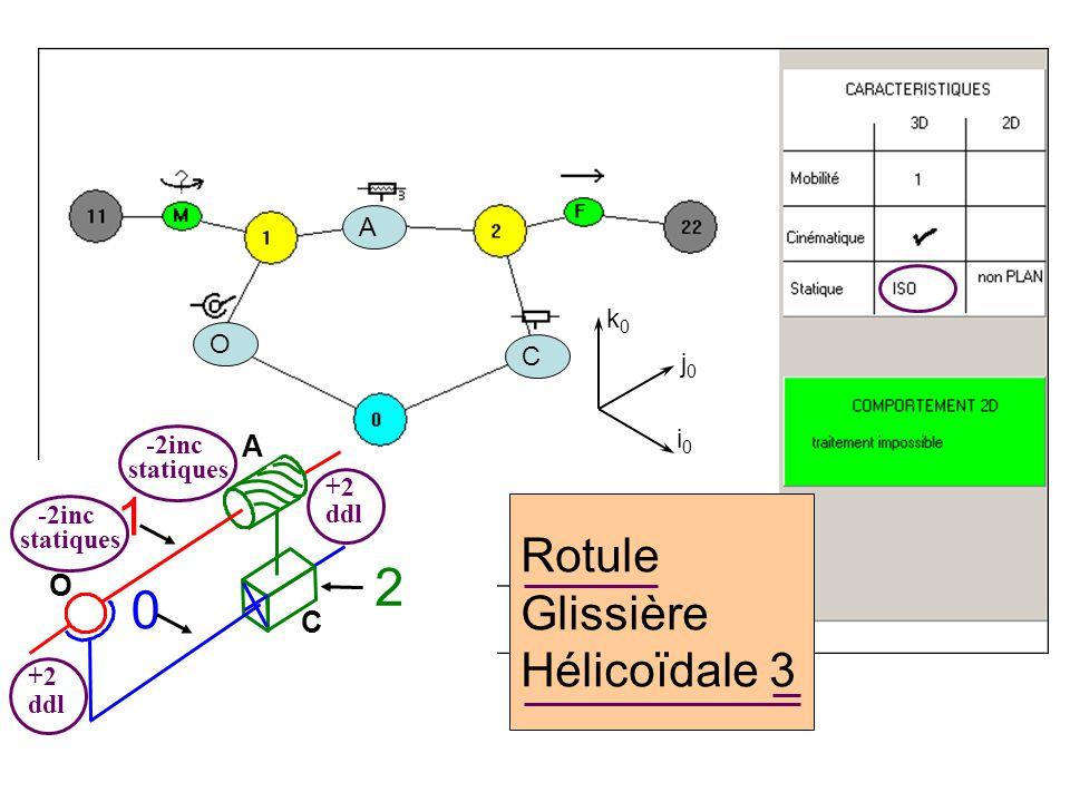 1 2 Rotule Glissière Hélicoïdale 3 A O C A k0 O C j0 i0 -2inc