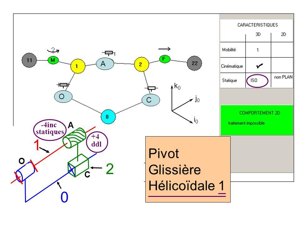 1 1 2 Pivot Glissière Hélicoïdale 1 A O C A k0 O j0 C i0 -4inc