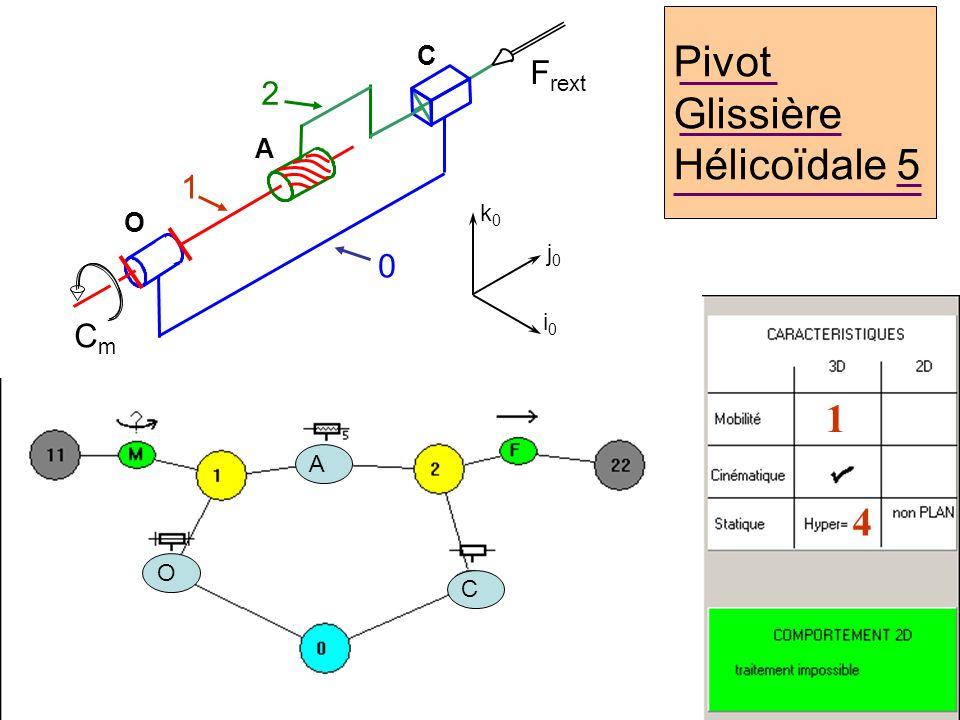Pivot Glissière Hélicoïdale 5