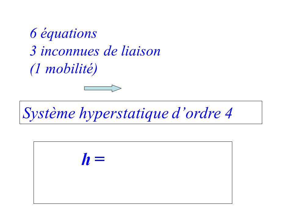 Système hyperstatique d'ordre 4