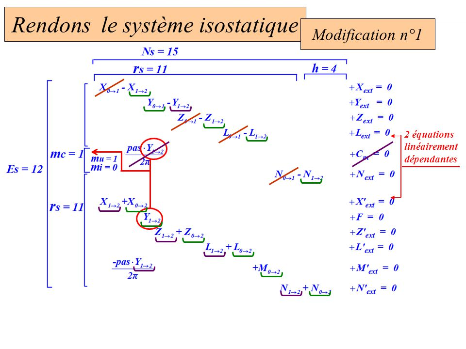 Rendons le système isostatique