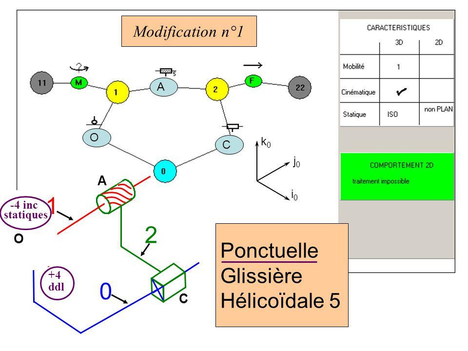 1 2 Ponctuelle Glissière Hélicoïdale 5 Modification n°1 A O C A O k0 C