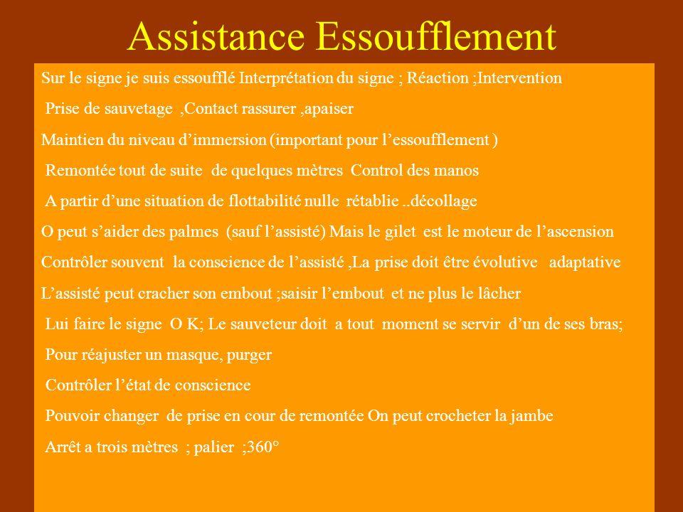 Assistance Essoufflement