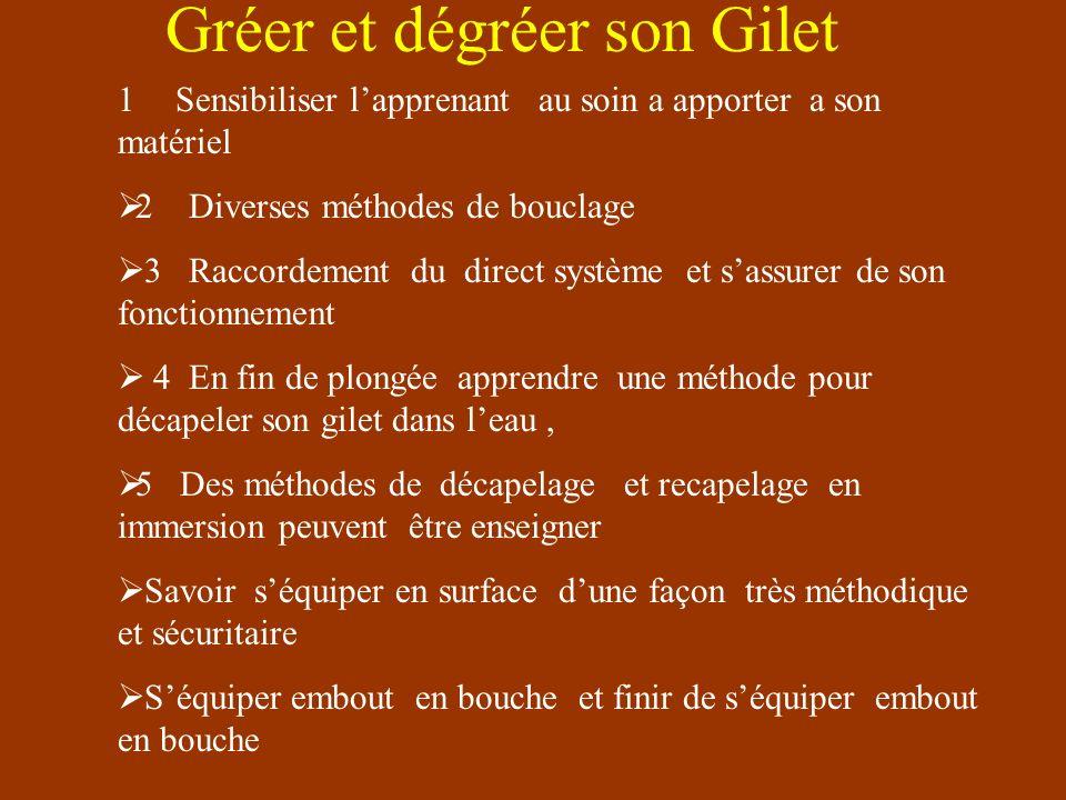 Gréer et dégréer son Gilet