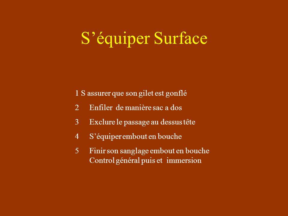 S'équiper Surface 1 S assurer que son gilet est gonflé