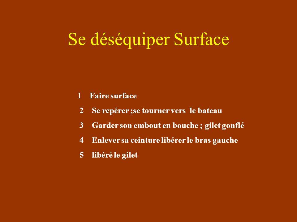 Se déséquiper Surface 1 Faire surface
