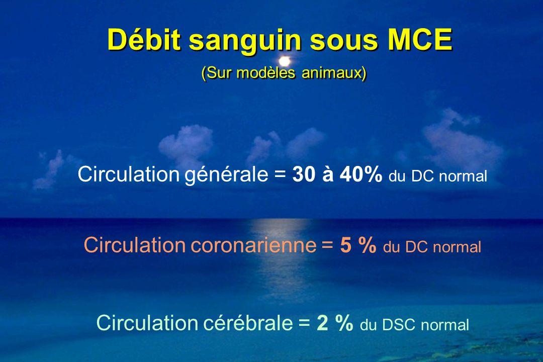Débit sanguin sous MCE (Sur modèles animaux)