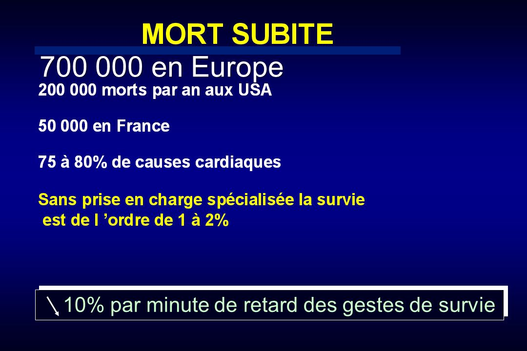 700 000 en Europe 10% par minute de retard des gestes de survie