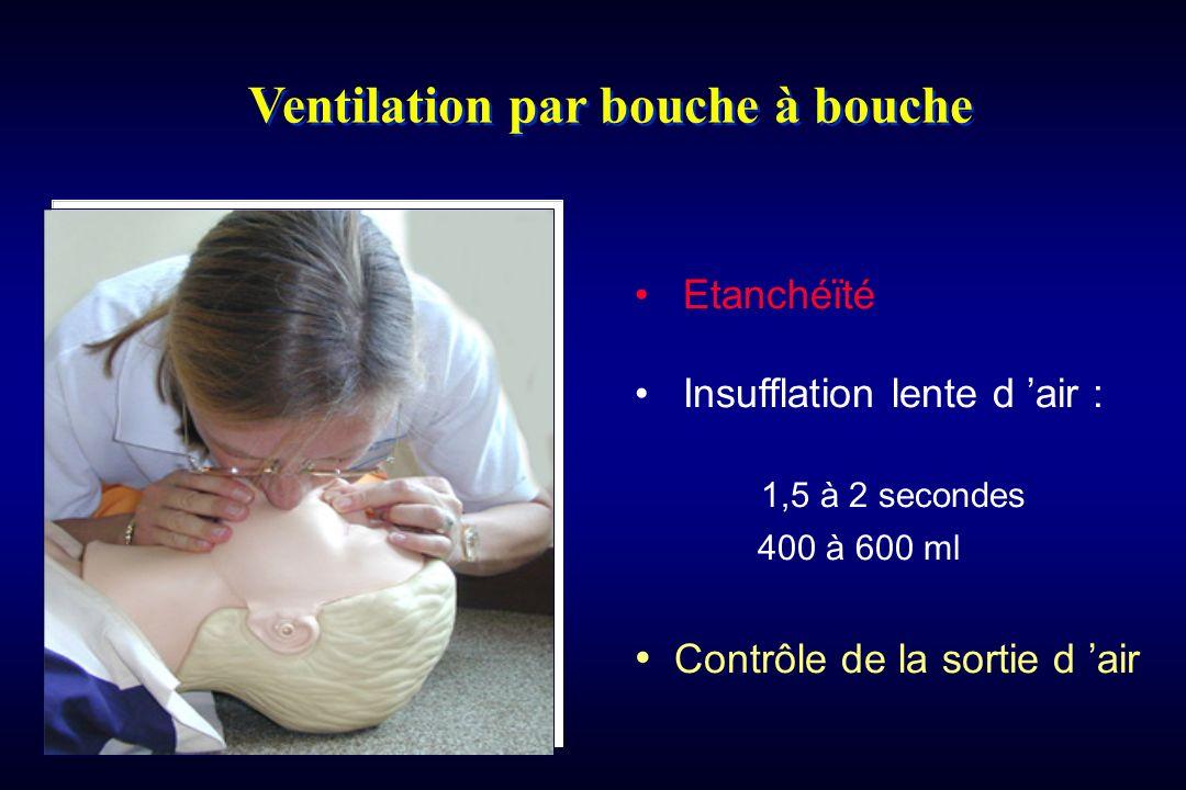 Ventilation par bouche à bouche