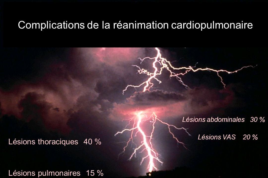 Complications de la réanimation cardiopulmonaire