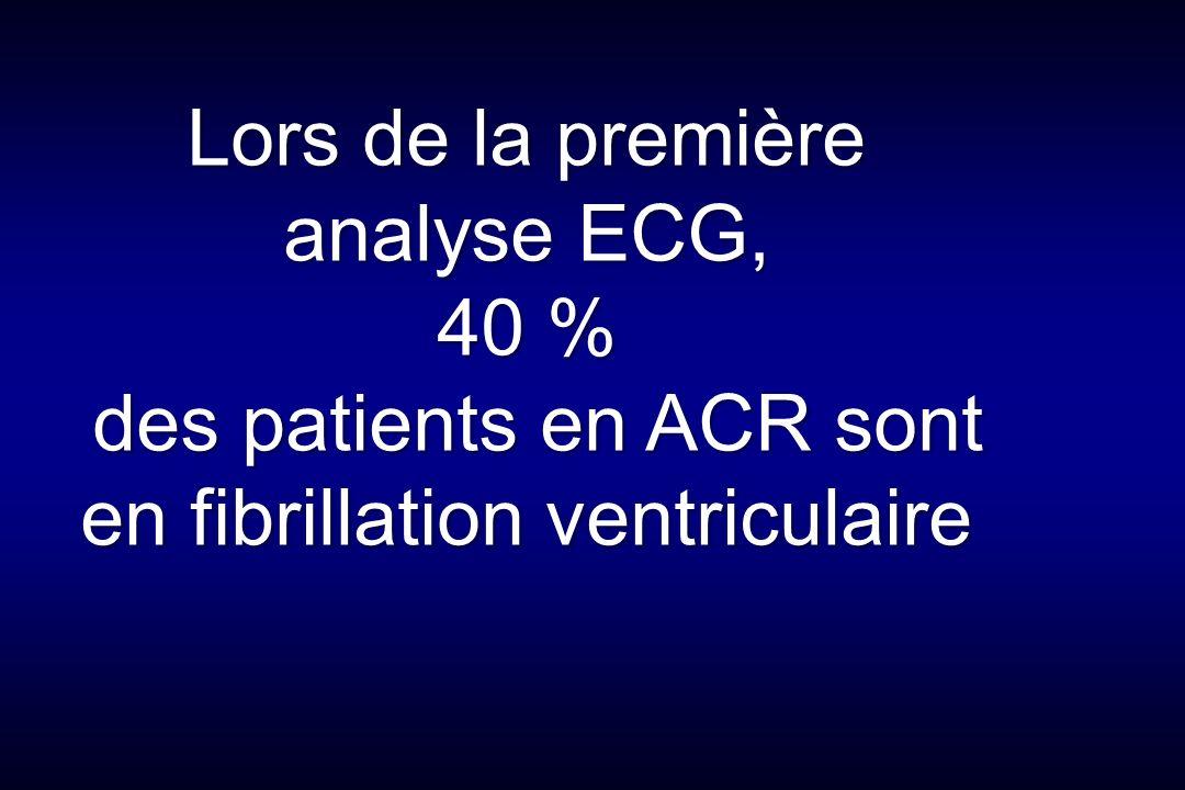 Lors de la première analyse ECG, 40 %