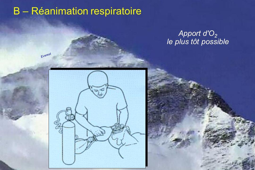 B – Réanimation respiratoire