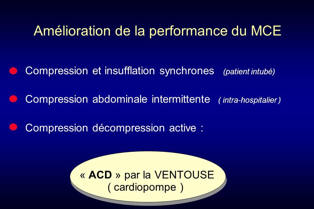 Amélioration de la performance du MCE