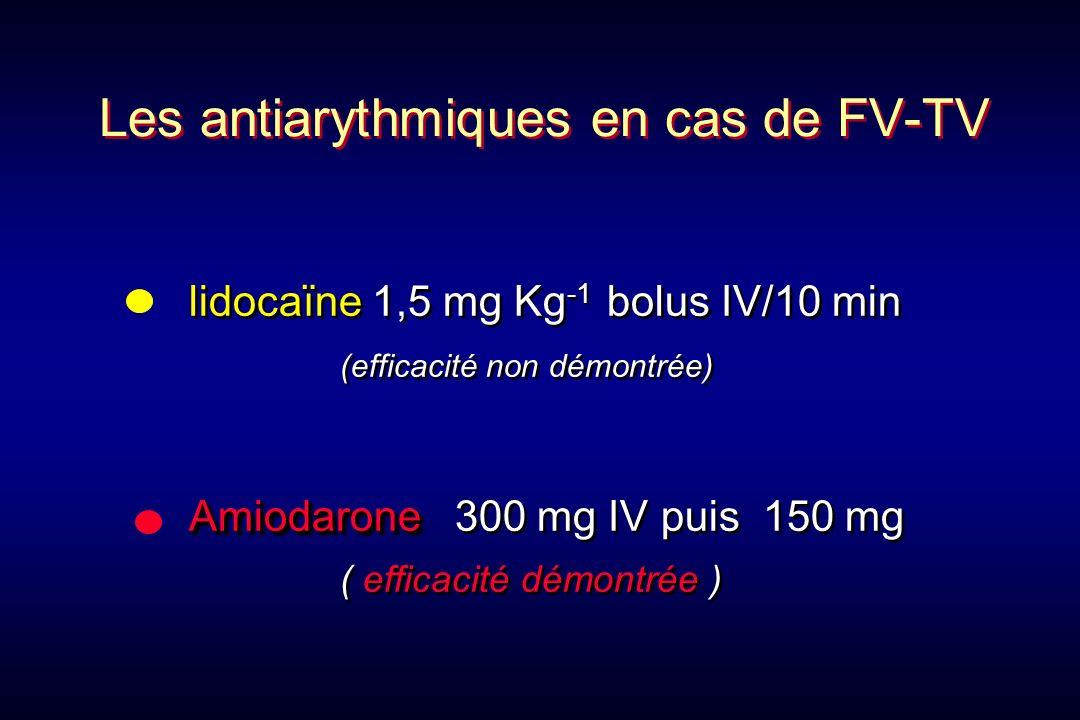 Les antiarythmiques en cas de FV-TV