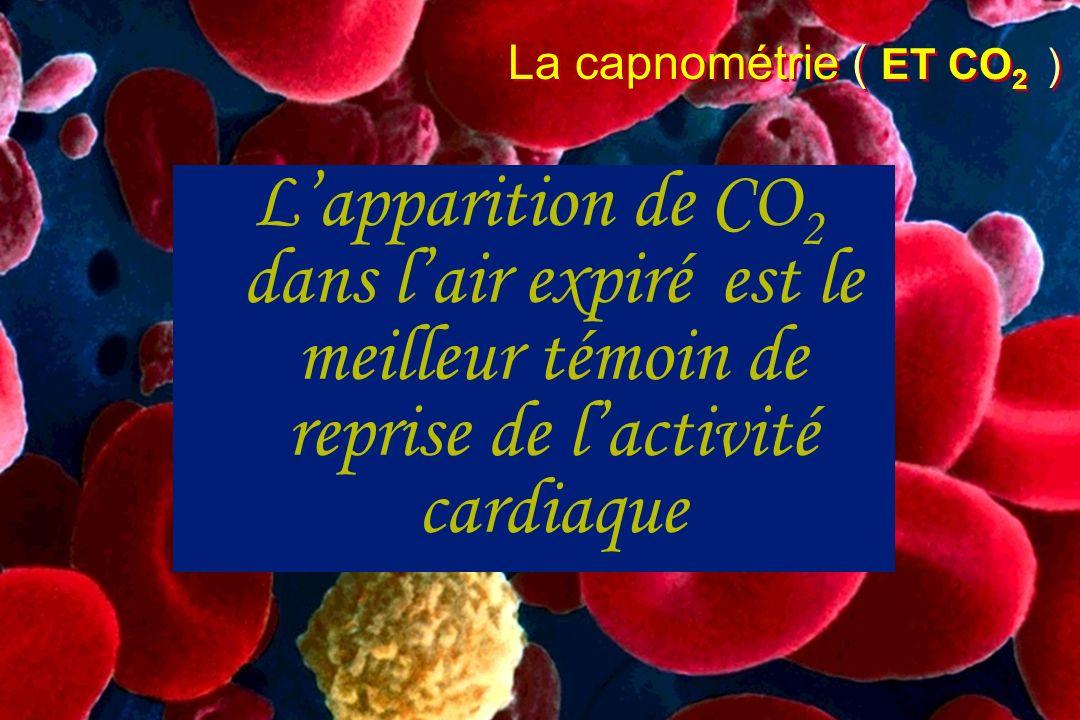 La capnométrie ( ET CO2 ) L'apparition de CO2 dans l'air expiré est le meilleur témoin de reprise de l'activité cardiaque.