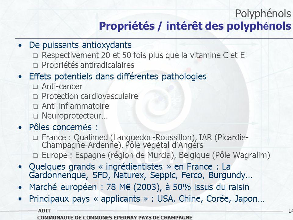 Polyphénols Propriétés / intérêt des polyphénols