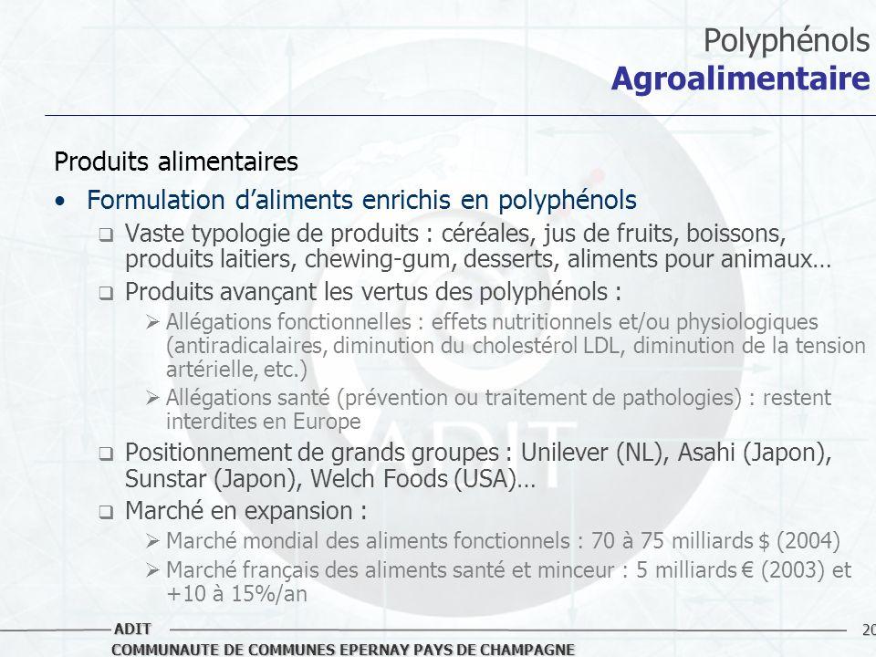 Polyphénols Agroalimentaire