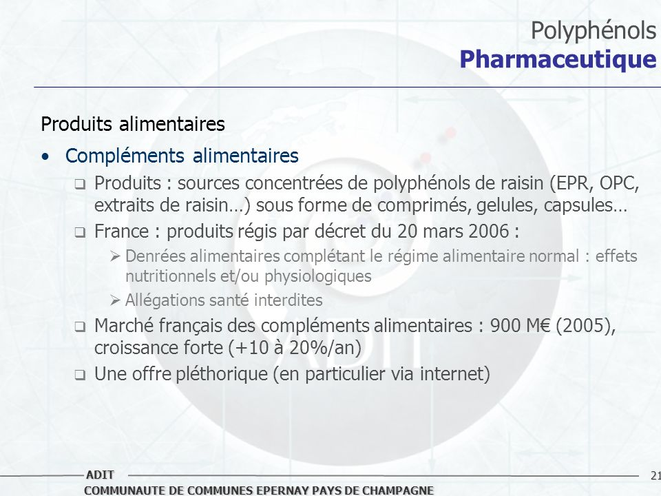 Polyphénols Pharmaceutique