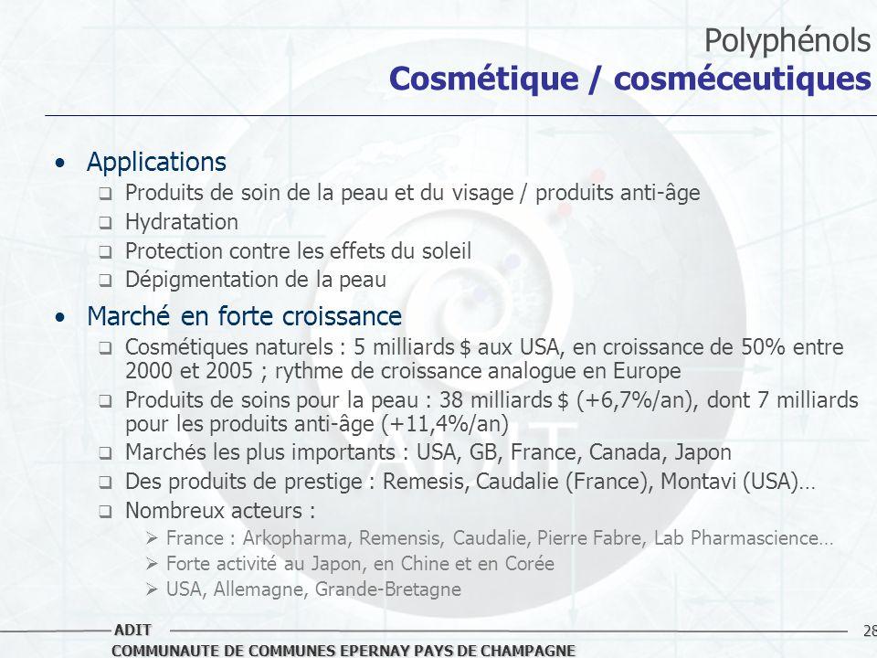 Polyphénols Cosmétique / cosméceutiques