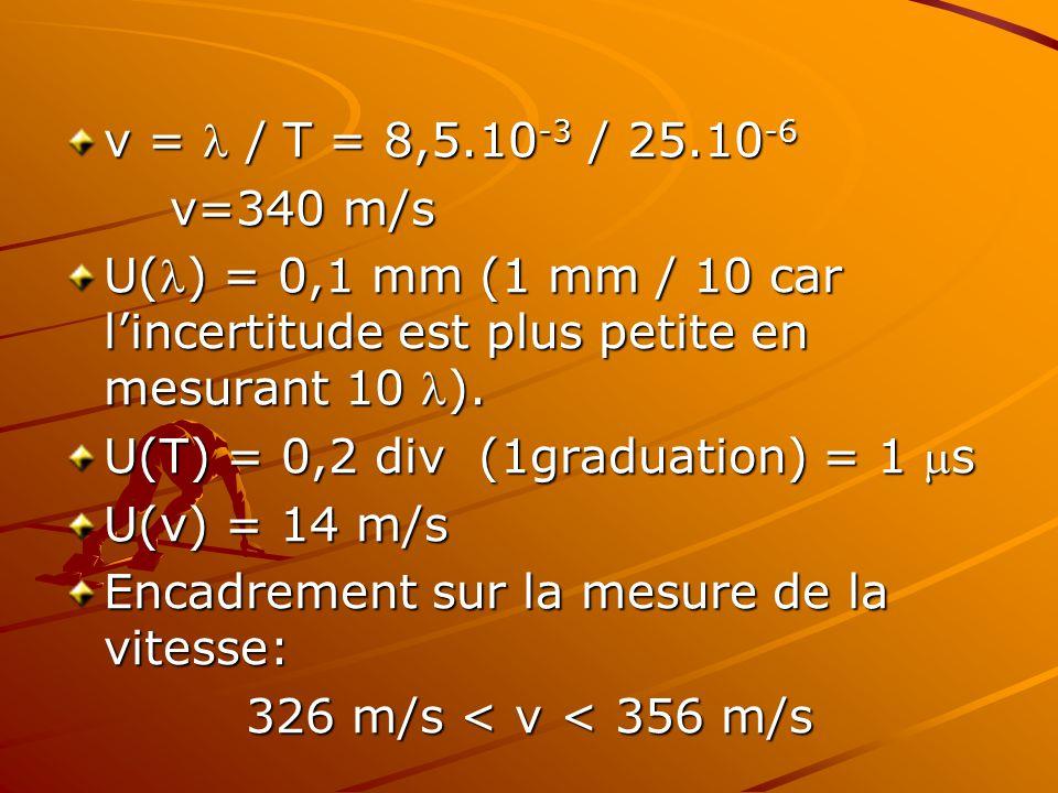 v =  / T = 8,5.10-3 / 25.10-6 v=340 m/s. U() = 0,1 mm (1 mm / 10 car l'incertitude est plus petite en mesurant 10 ).