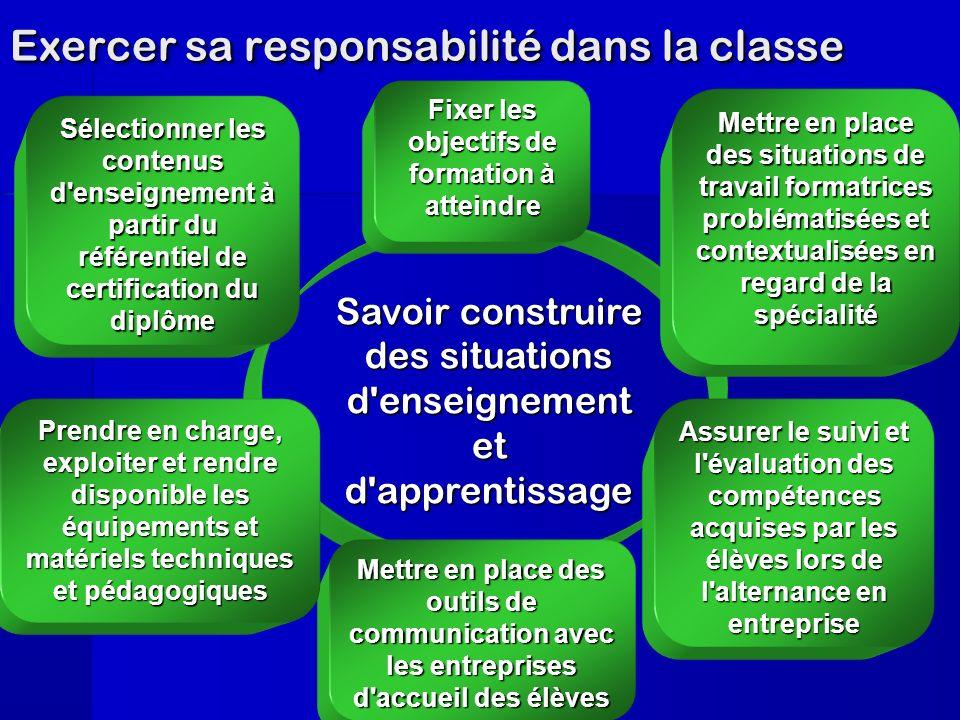 Exercer sa responsabilité dans la classe