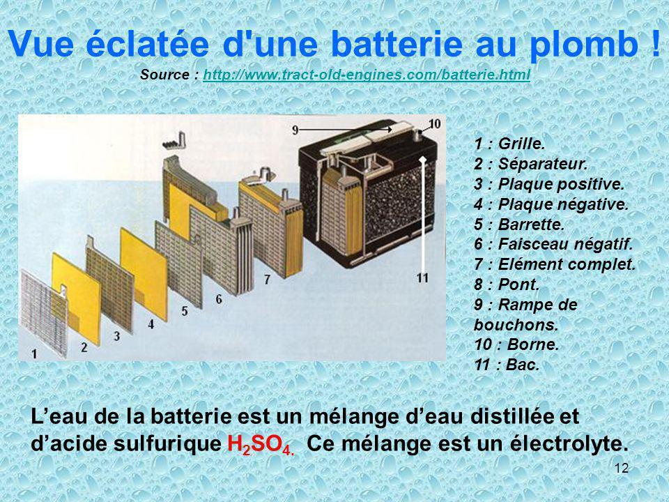 Vue éclatée d une batterie au plomb. Source : http://www