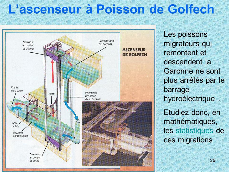 L'ascenseur à Poisson de Golfech