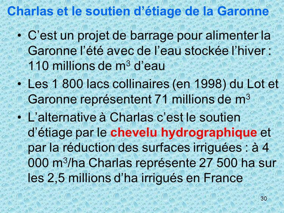 Charlas et le soutien d'étiage de la Garonne