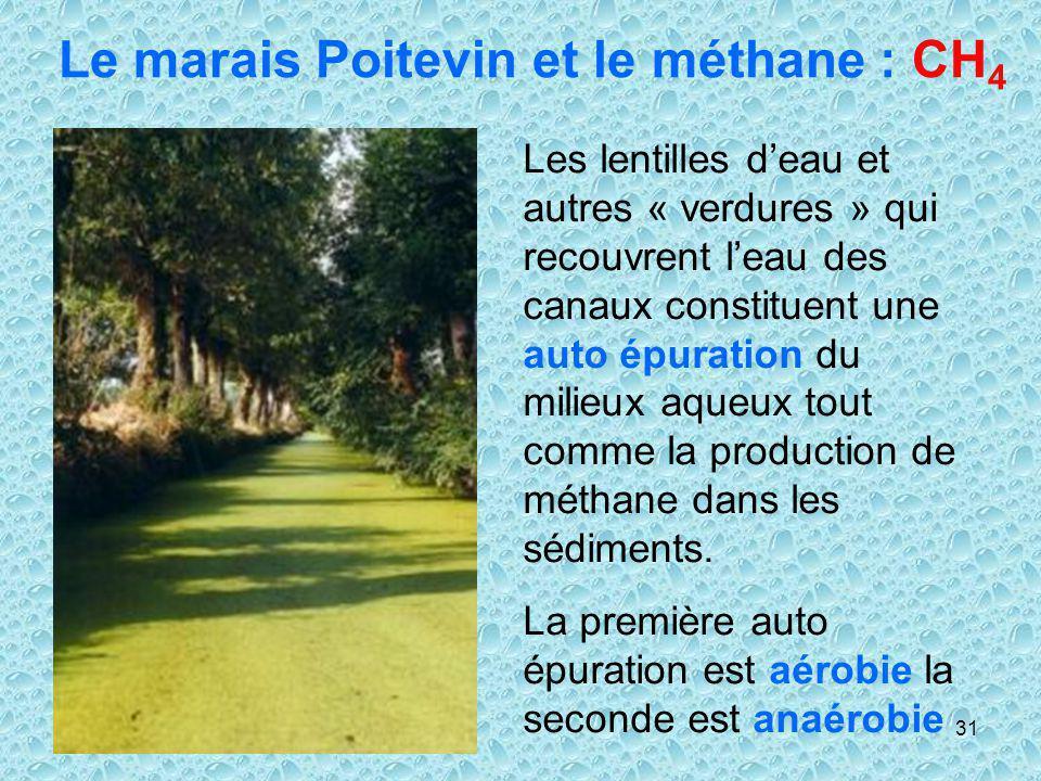 Le marais Poitevin et le méthane : CH4