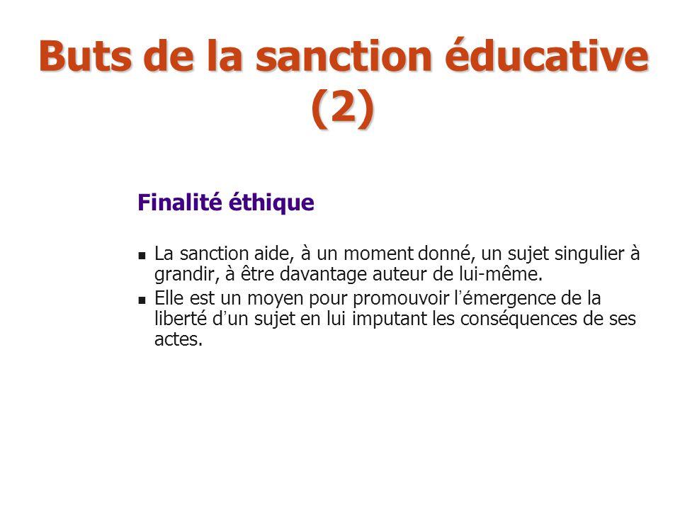 Buts de la sanction éducative (2)