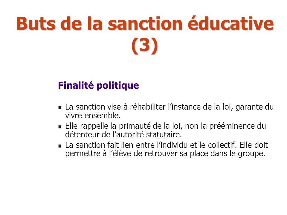 Buts de la sanction éducative (3)