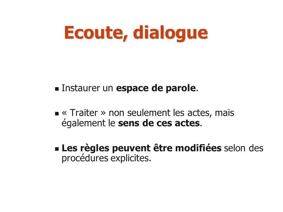 Ecoute, dialogue Instaurer un espace de parole.