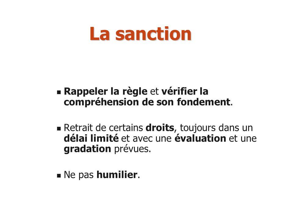 La sanction Rappeler la règle et vérifier la compréhension de son fondement.