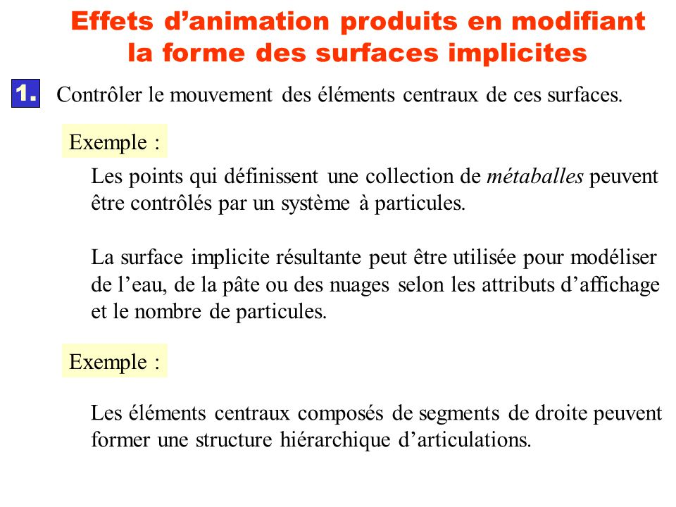 Effets d'animation produits en modifiant la forme des surfaces implicites