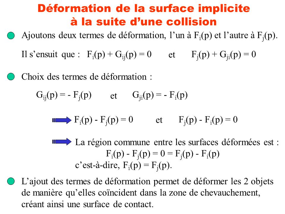 Déformation de la surface implicite à la suite d'une collision