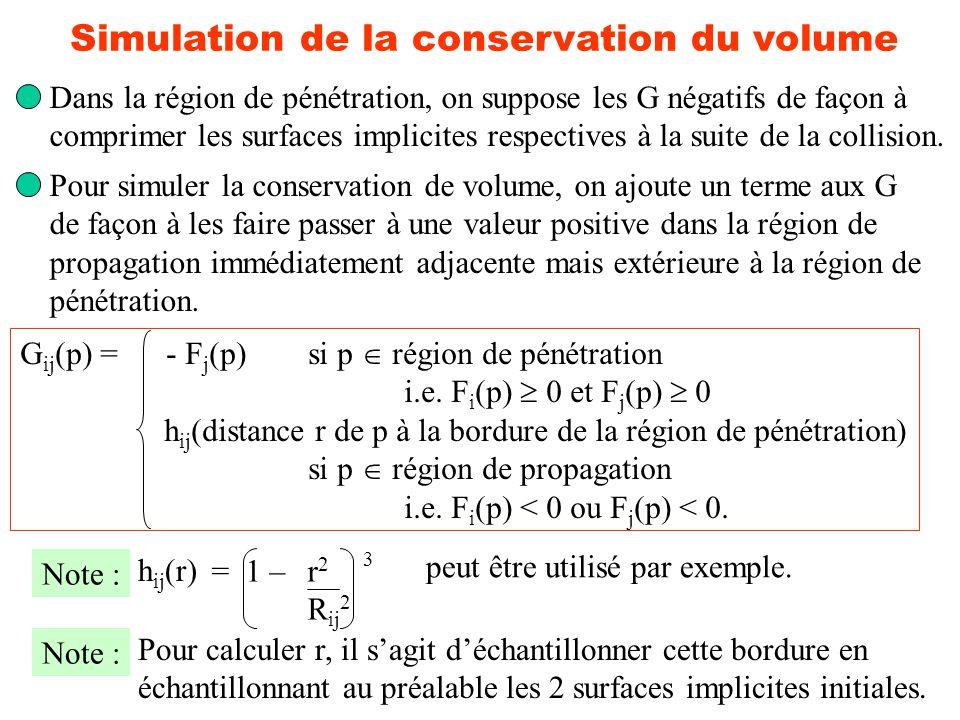 Simulation de la conservation du volume