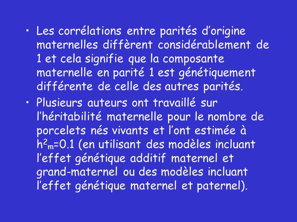 Les corrélations entre parités d'origine maternelles diffèrent considérablement de 1 et cela signifie que la composante maternelle en parité 1 est génétiquement différente de celle des autres parités.
