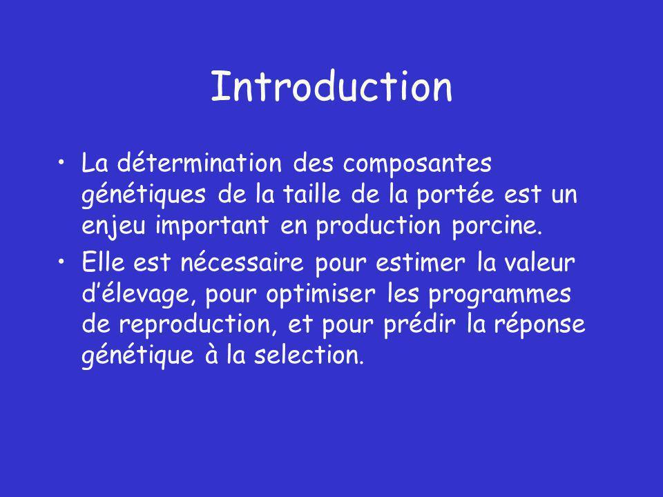 Introduction La détermination des composantes génétiques de la taille de la portée est un enjeu important en production porcine.