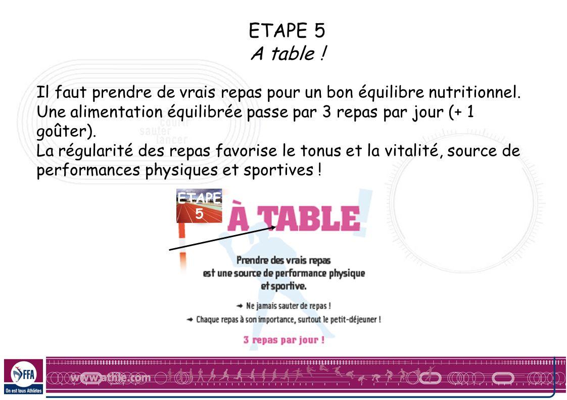 ETAPE 5 A table ! Il faut prendre de vrais repas pour un bon équilibre nutritionnel.