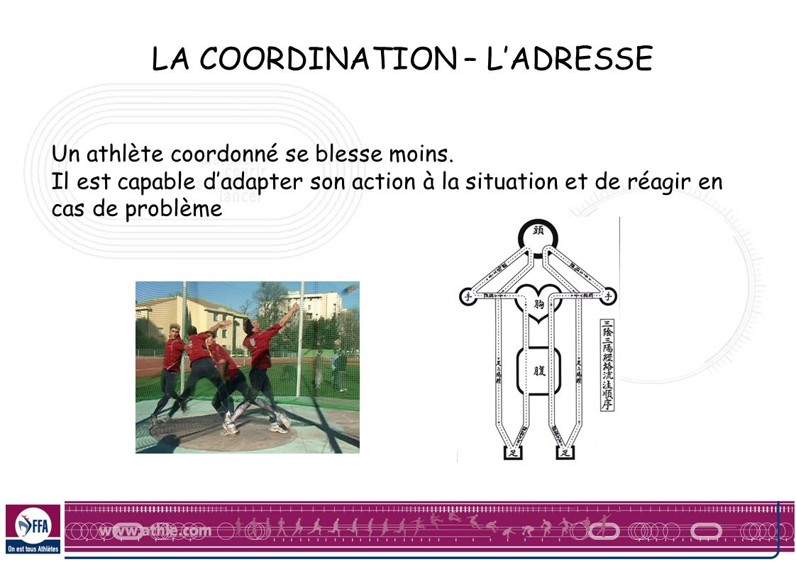 LA COORDINATION – L'ADRESSE