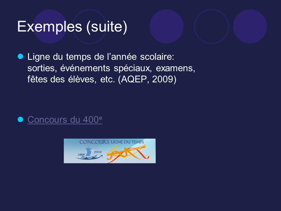 Exemples (suite) Ligne du temps de l'année scolaire: sorties, événements spéciaux, examens, fêtes des élèves, etc. (AQEP, 2009)