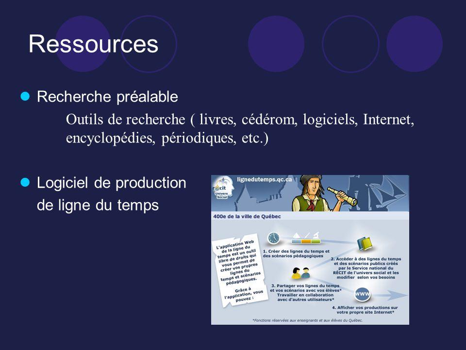Ressources Recherche préalable
