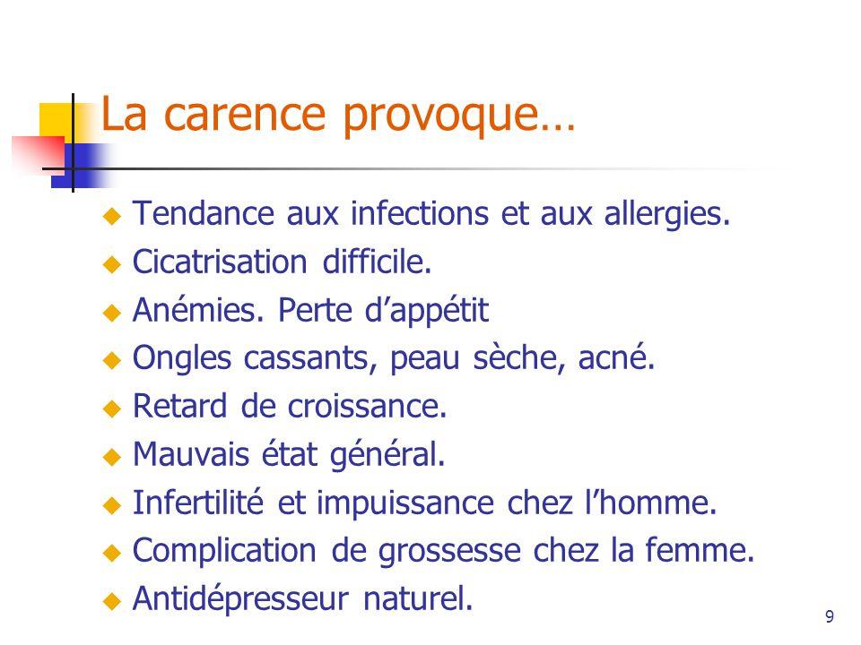 La carence provoque… Tendance aux infections et aux allergies.