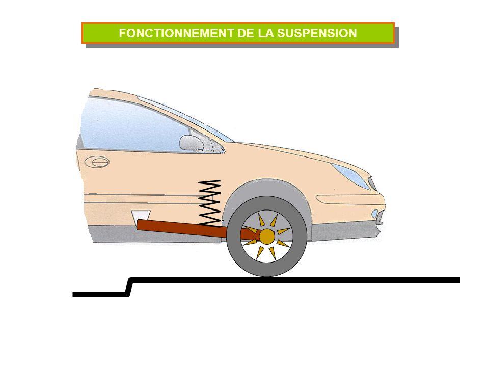 FONCTIONNEMENT DE LA SUSPENSION